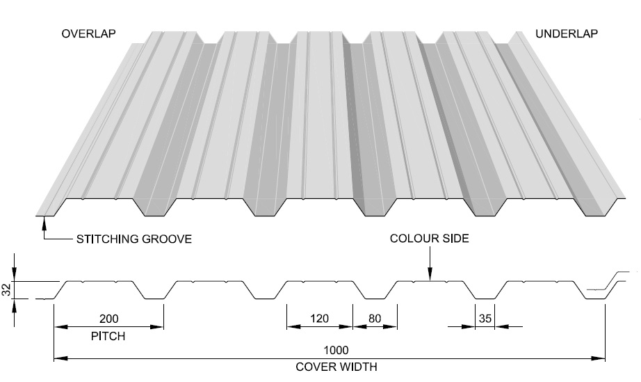 3d 32 Reverse Profile Steel Cladding Steel Cladding Uk