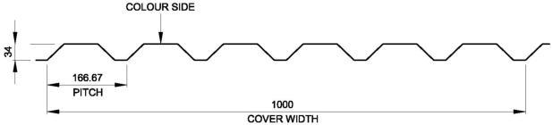 AC 34-1000 C