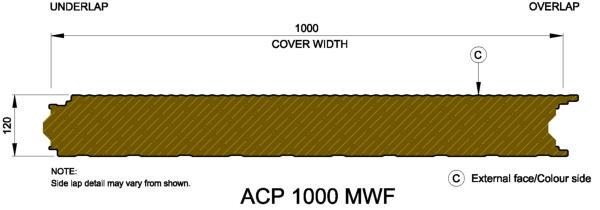ACP 1000 MWF