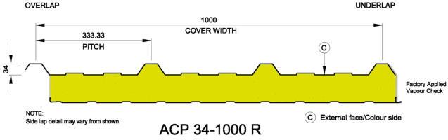 ACP 34-1000 R