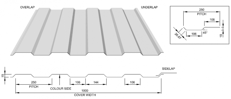 1000-19-under-rail-liner