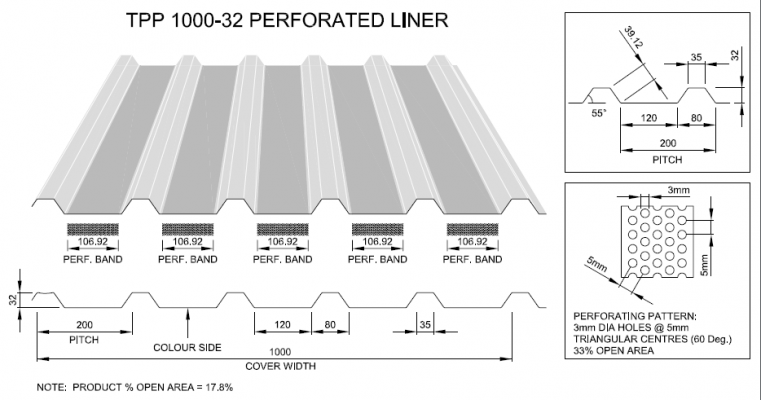 1000-32-perforated-liner